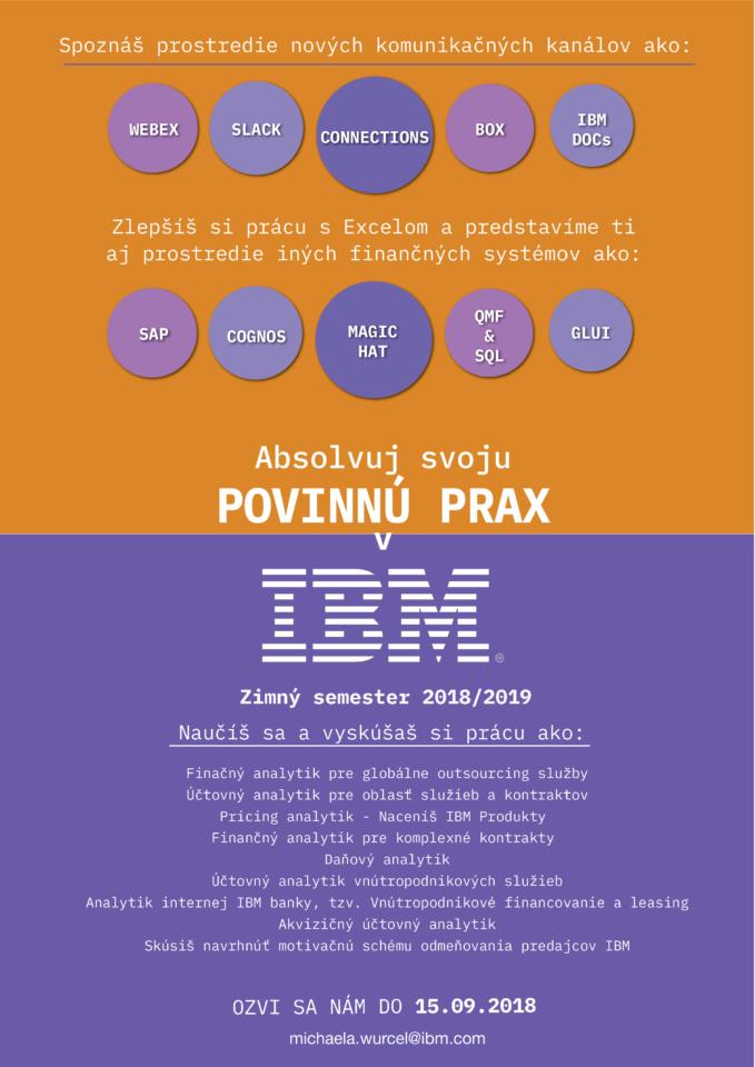 IBM Povinná prax